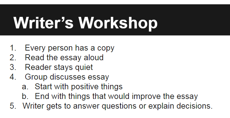 Writers Workshop Rules
